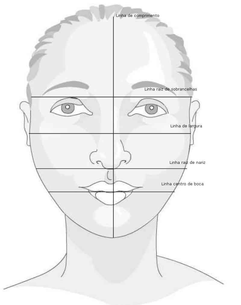 implante-diminuir-testa-grande